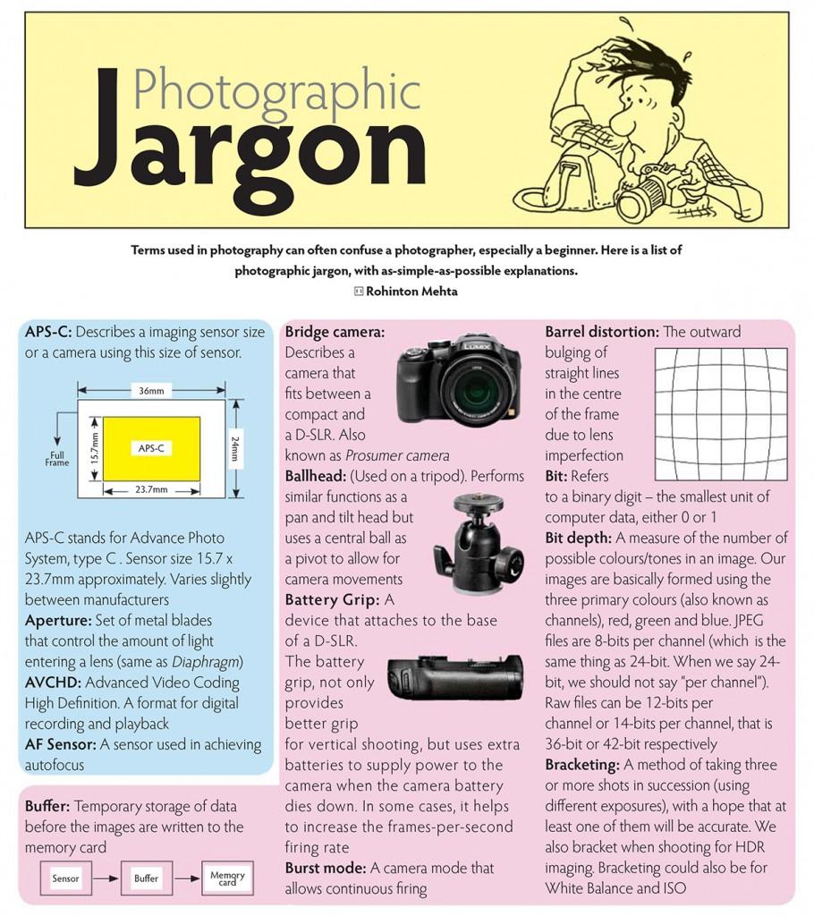 Photo_Jargon_A