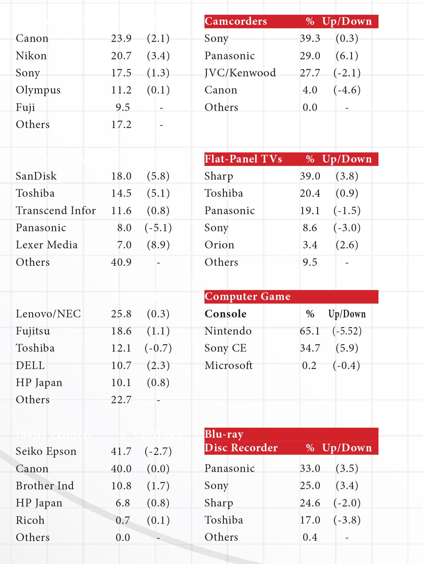 H(-25_2014_Market-Trends-in-Japan)1