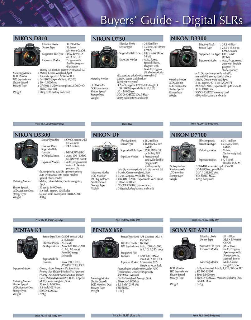 H(-29_2014_Buyers-Guide---Digital-SLRs)3
