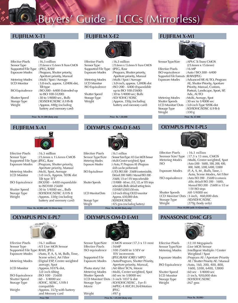 H(-29_2014_Buyers-Guide---Digital-SLRs)5