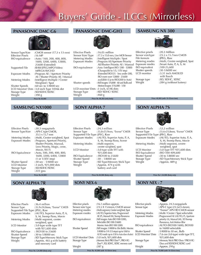 H(-29_2014_Buyers-Guide---Digital-SLRs)6