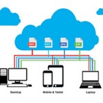 Cloud Storage… 'Un-clouded'