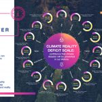 Epson Conducts Climate Survey